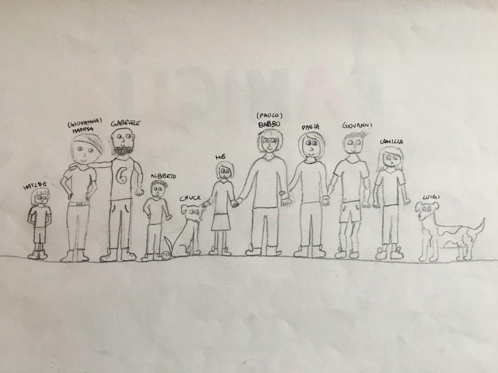 La famiglia di mia figlia (appunti di una mamma sulla famiglia allargata)